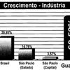 Crescimento industrial das cidades - fonte: IBGE,2002-2008(adaptado)